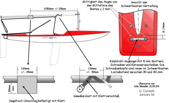 Skizze Zentral-Großschotführung